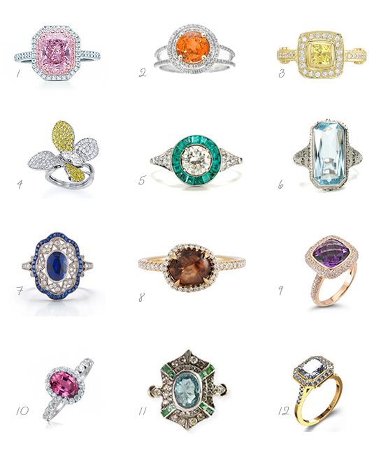 to engagement rings fashion diamond buy tips gemstone and coloured