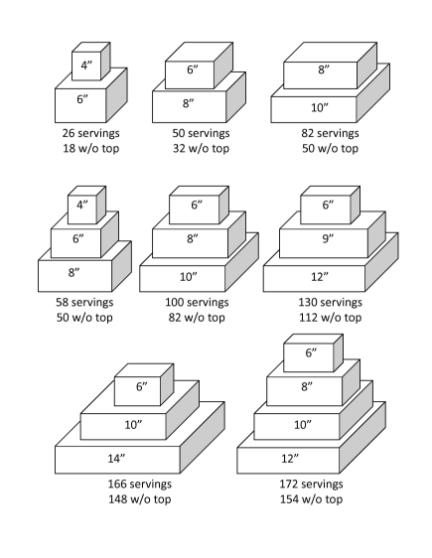 wedding cakes meandyoulookbook. Black Bedroom Furniture Sets. Home Design Ideas