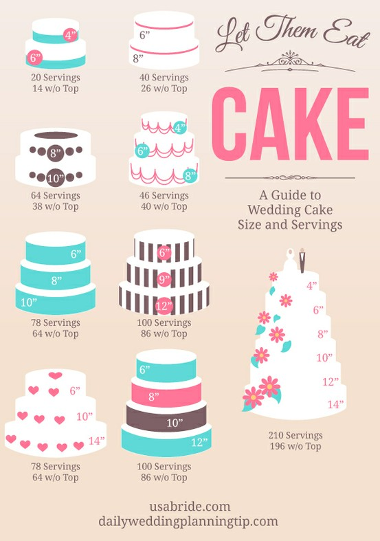 how much wedding cake do i need for 50 guests wedding cakes meandyoulookbook 15544